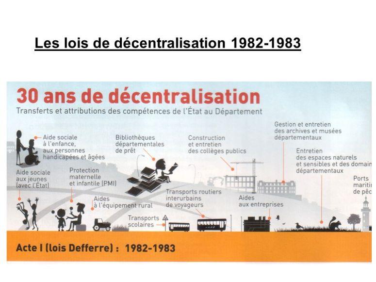 Les lois de décentralisation
