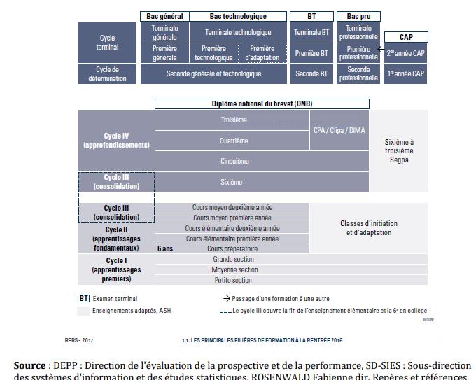 systeme-sco-pdf